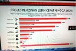 KSP: Dua Tahun Jokowi-JK, Proses Prizinan Lebih Cepat 600 %