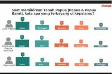 Keinginan Merdeka Rakyat Papua Terungkap dalam Survei LIPI