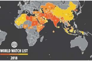 RI Masuk dalam 50 Negara Paling Berbahaya bagi Umat Kristen