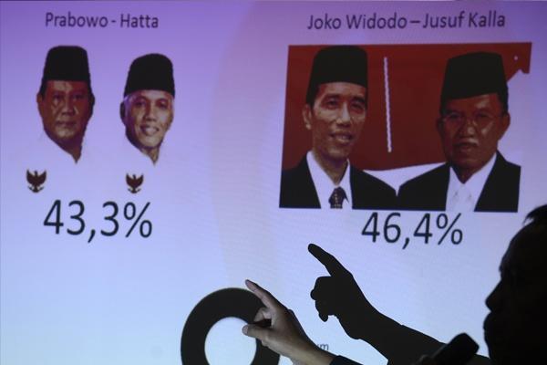 Satu Harapan: Jokowi Dukung Pencantuman Gambar Peringatan