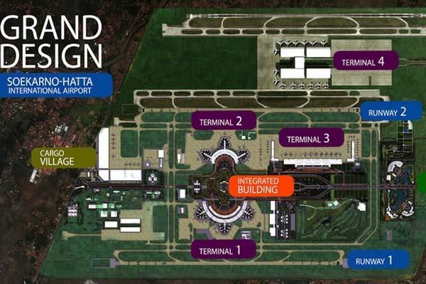 Satu Harapan: KA Terpadu Bandara Soekarno-Hatta Hubungkan